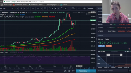DataDash Update: Are we setting up for another bull-run?